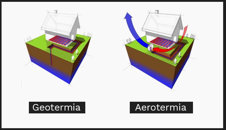 que es mejor aerotermia o geotermia
